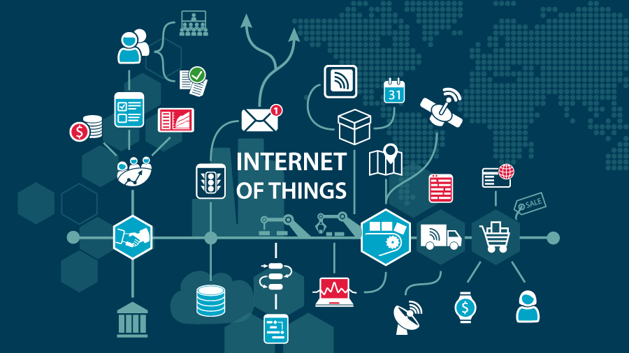 Top 10 IoT Trends